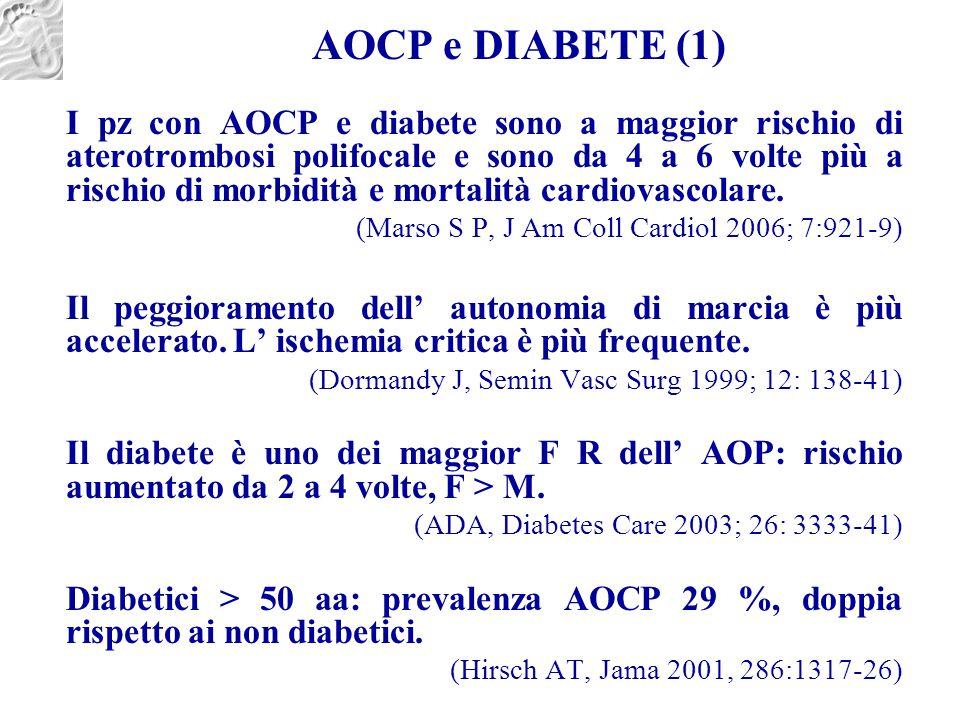 AOCP e DIABETE (1) I pz con AOCP e diabete sono a maggior rischio di aterotrombosi polifocale e sono da 4 a 6 volte più a rischio di morbidità e morta