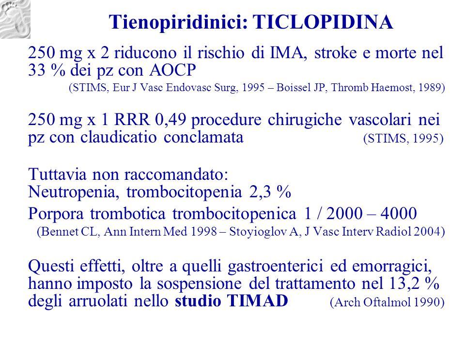 Tienopiridinici: TICLOPIDINA 250 mg x 2 riducono il rischio di IMA, stroke e morte nel 33 % dei pz con AOCP (STIMS, Eur J Vasc Endovasc Surg, 1995 – B