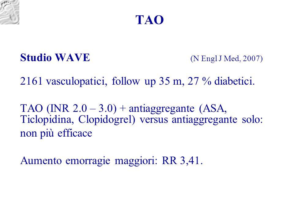 TAO Studio WAVE (N Engl J Med, 2007) 2161 vasculopatici, follow up 35 m, 27 % diabetici. TAO (INR 2.0 – 3.0) + antiaggregante (ASA, Ticlopidina, Clopi
