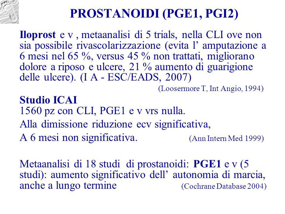 PROSTANOIDI (PGE1, PGI2) Iloprost e v, metaanalisi di 5 trials, nella CLI ove non sia possibile rivascolarizzazione (evita l' amputazione a 6 mesi nel