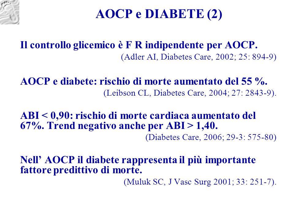 AOCP e DIABETE (2) Il controllo glicemico è F R indipendente per AOCP. (Adler AI, Diabetes Care, 2002; 25: 894-9) AOCP e diabete: rischio di morte aum