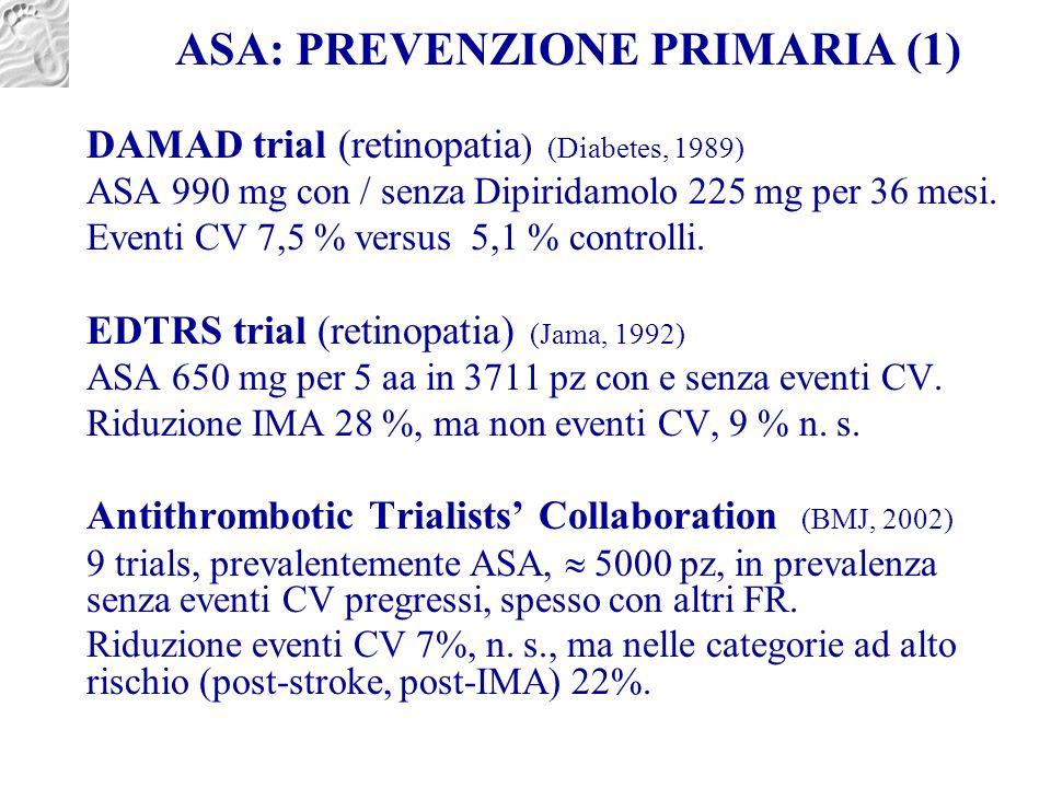 ASA: PREVENZIONE PRIMARIA (1) DAMAD trial (retinopatia ) (Diabetes, 1989) ASA 990 mg con / senza Dipiridamolo 225 mg per 36 mesi. Eventi CV 7,5 % vers