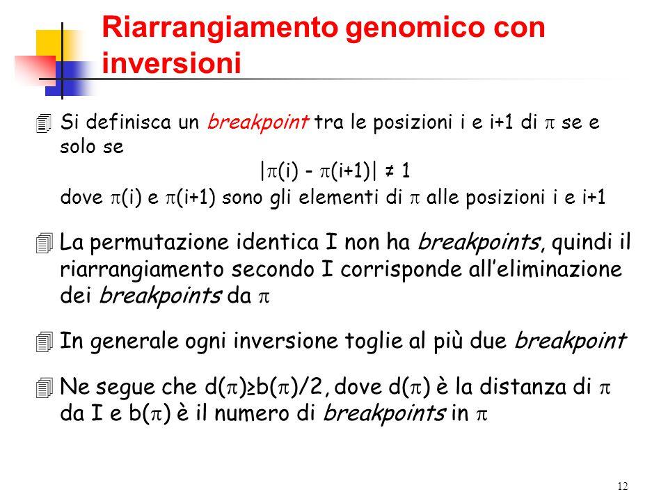 12  Si definisca un breakpoint tra le posizioni i e i+1 di  se e solo se |  (i) -  (i+1)| ≠ 1 dove  (i) e  (i+1) sono gli elementi di  alle posizioni i e i+1  La permutazione identica I non ha breakpoints, quindi il riarrangiamento secondo I corrisponde all'eliminazione dei breakpoints da  4In generale ogni inversione toglie al più due breakpoint  Ne segue che d(  )≥b(  )/2, dove d(  ) è la distanza di  da I e b(  ) è il numero di breakpoints in  Riarrangiamento genomico con inversioni
