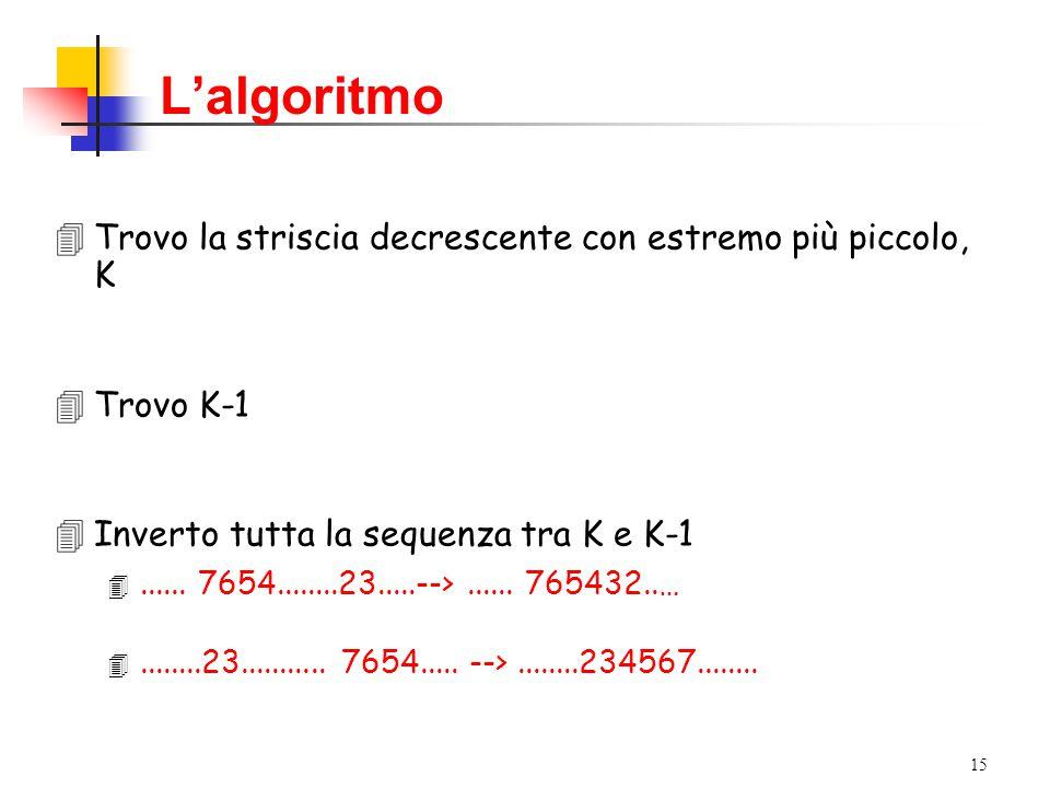 15 4Trovo la striscia decrescente con estremo più piccolo, K 4Trovo K-1 4Inverto tutta la sequenza tra K e K-1 4......