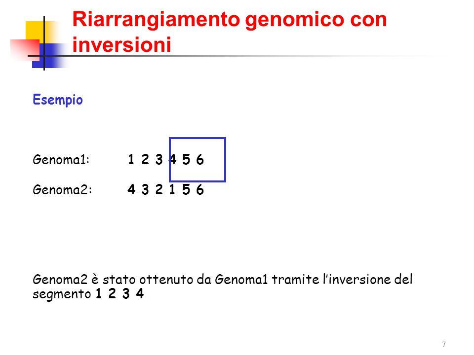 7 Esempio Genoma1: 1 2 3 4 5 6 Genoma2: 4 3 2 1 5 6 Genoma2 è stato ottenuto da Genoma1 tramite l'inversione del segmento 1 2 3 4 Riarrangiamento genomico con inversioni