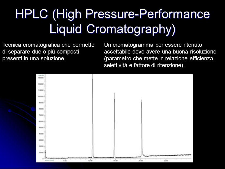 HPLC (High Pressure-Performance Liquid Cromatography) Tecnica cromatografica che permette di separare due o più composti presenti in una soluzione.