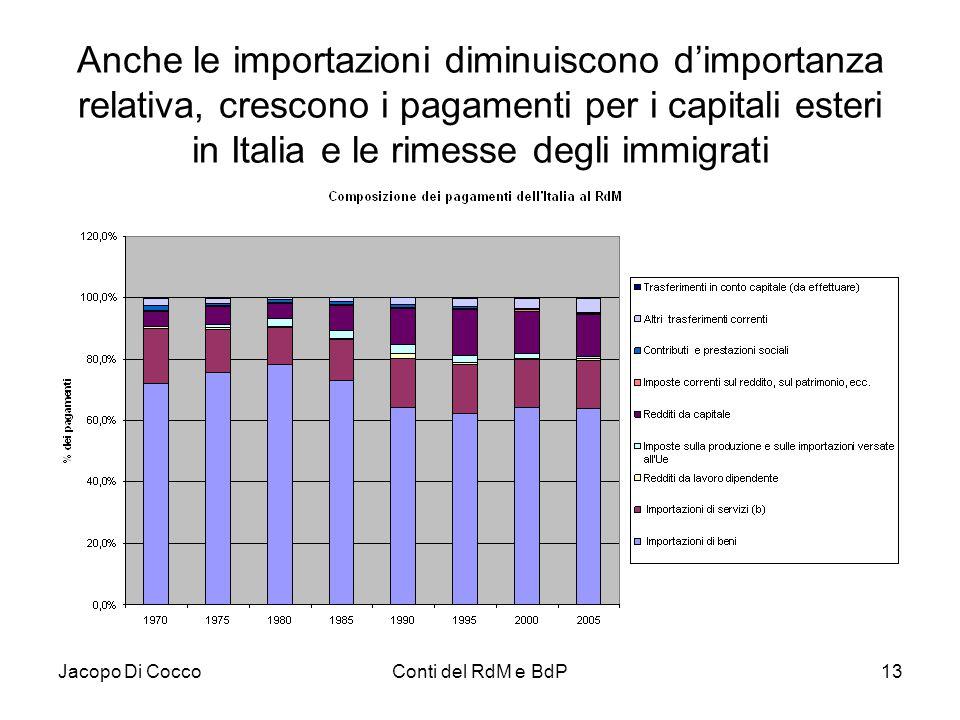 Jacopo Di CoccoConti del RdM e BdP13 Anche le importazioni diminuiscono d'importanza relativa, crescono i pagamenti per i capitali esteri in Italia e