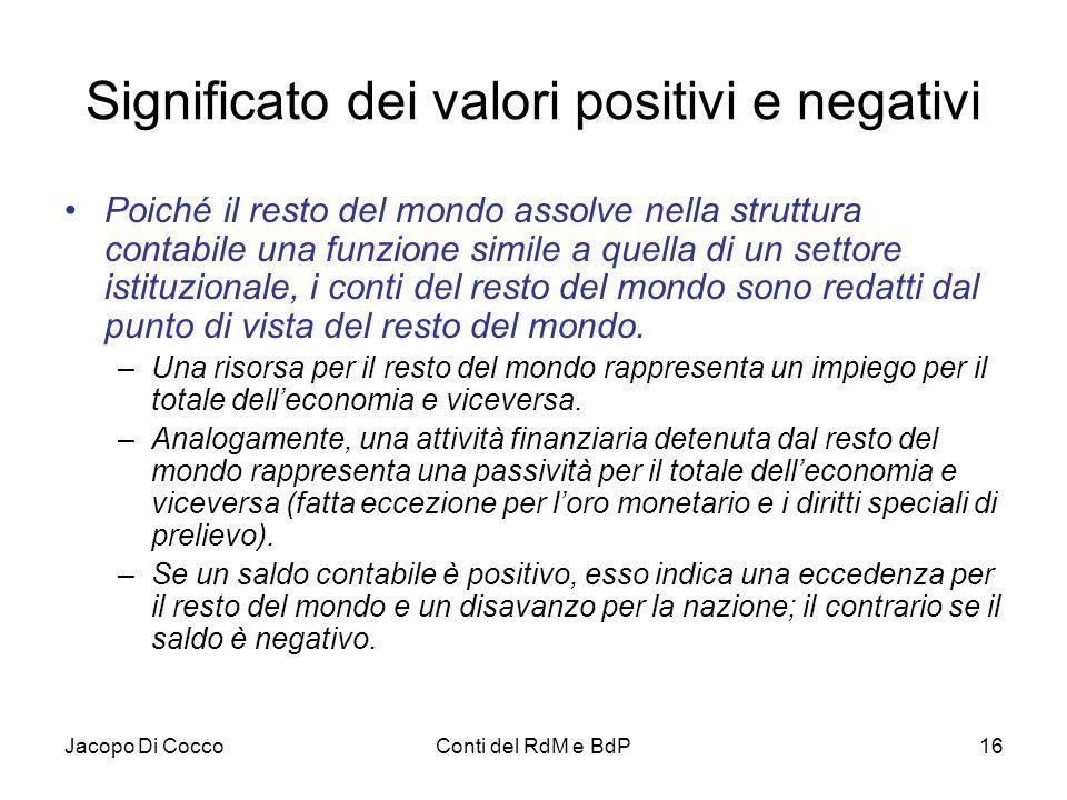 Jacopo Di CoccoConti del RdM e BdP16 Significato dei valori positivi e negativi Poiché il resto del mondo assolve nella struttura contabile una funzio
