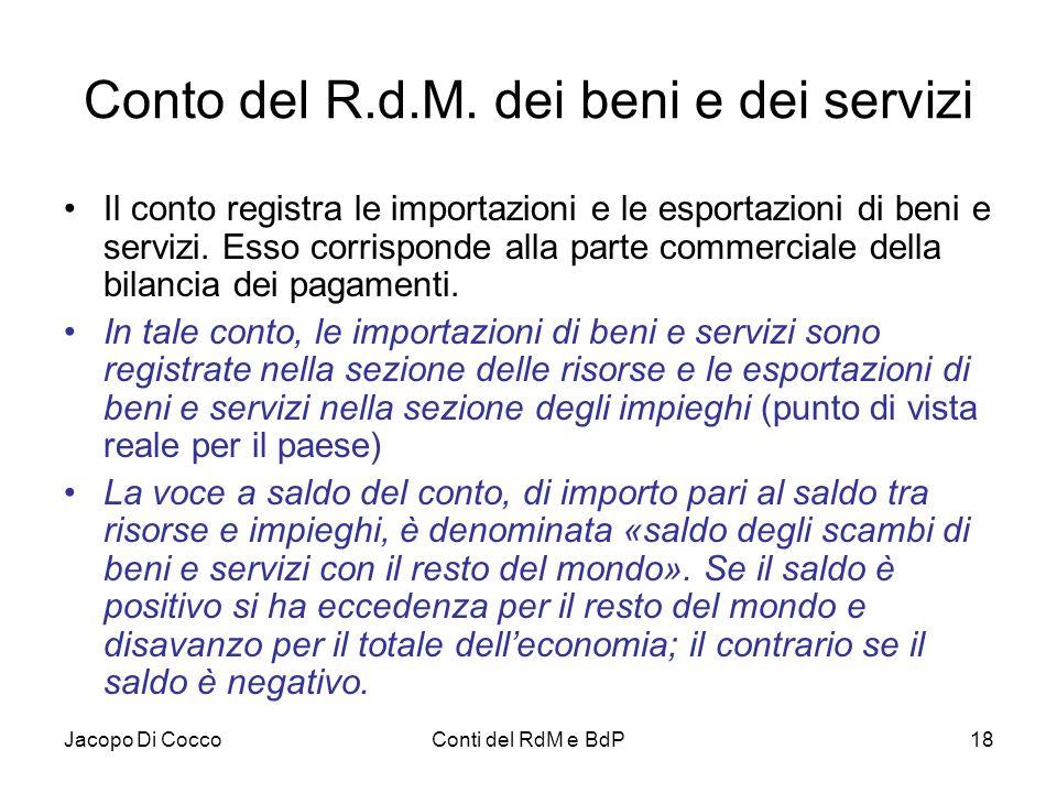 Jacopo Di CoccoConti del RdM e BdP18 Conto del R.d.M. dei beni e dei servizi Il conto registra le importazioni e le esportazioni di beni e servizi. Es