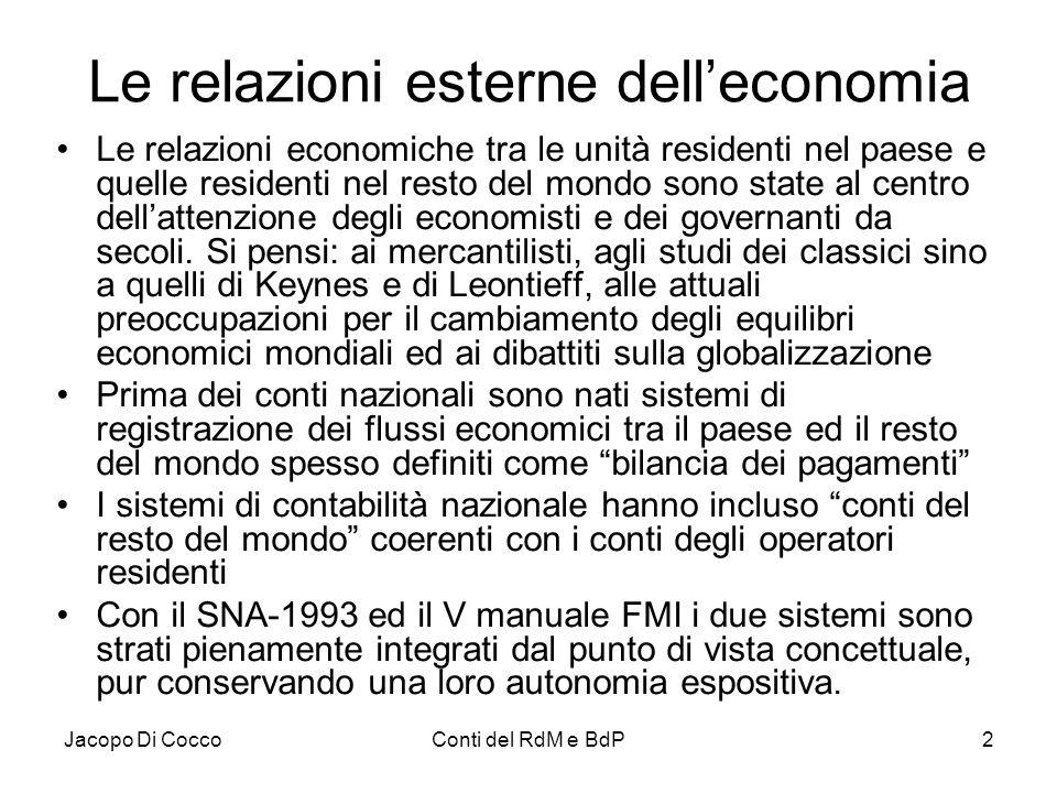 Jacopo Di CoccoConti del RdM e BdP2 Le relazioni esterne dell'economia Le relazioni economiche tra le unità residenti nel paese e quelle residenti nel