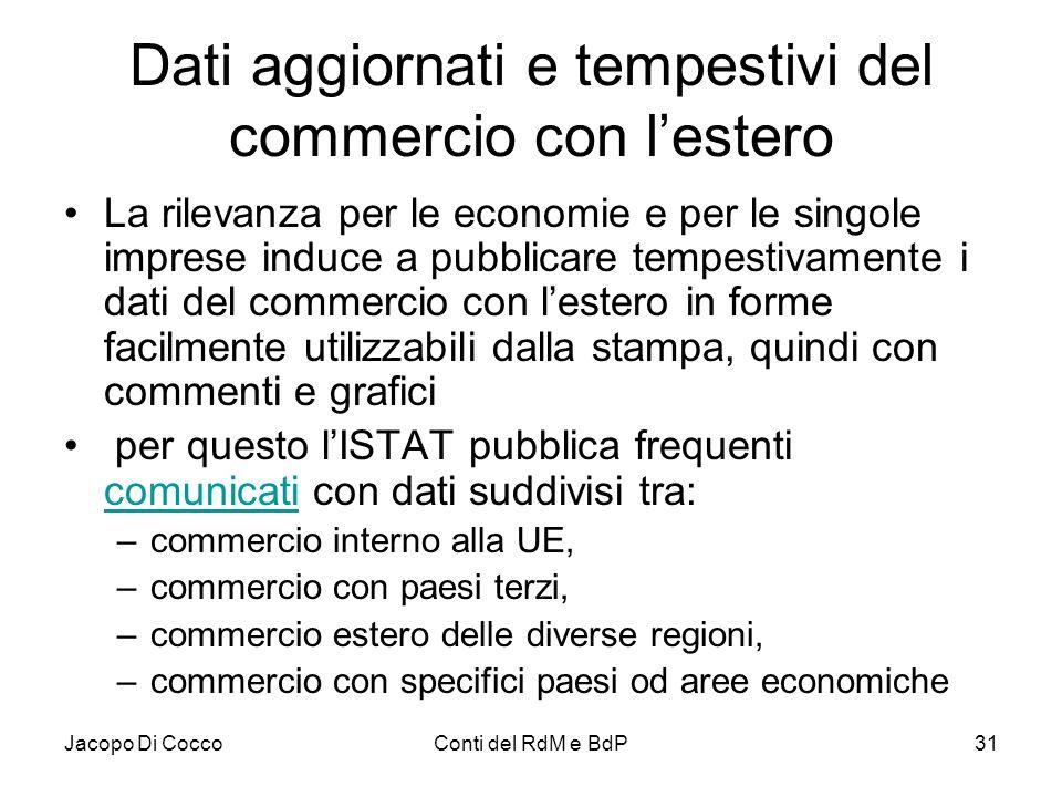 Jacopo Di CoccoConti del RdM e BdP31 Dati aggiornati e tempestivi del commercio con l'estero La rilevanza per le economie e per le singole imprese ind