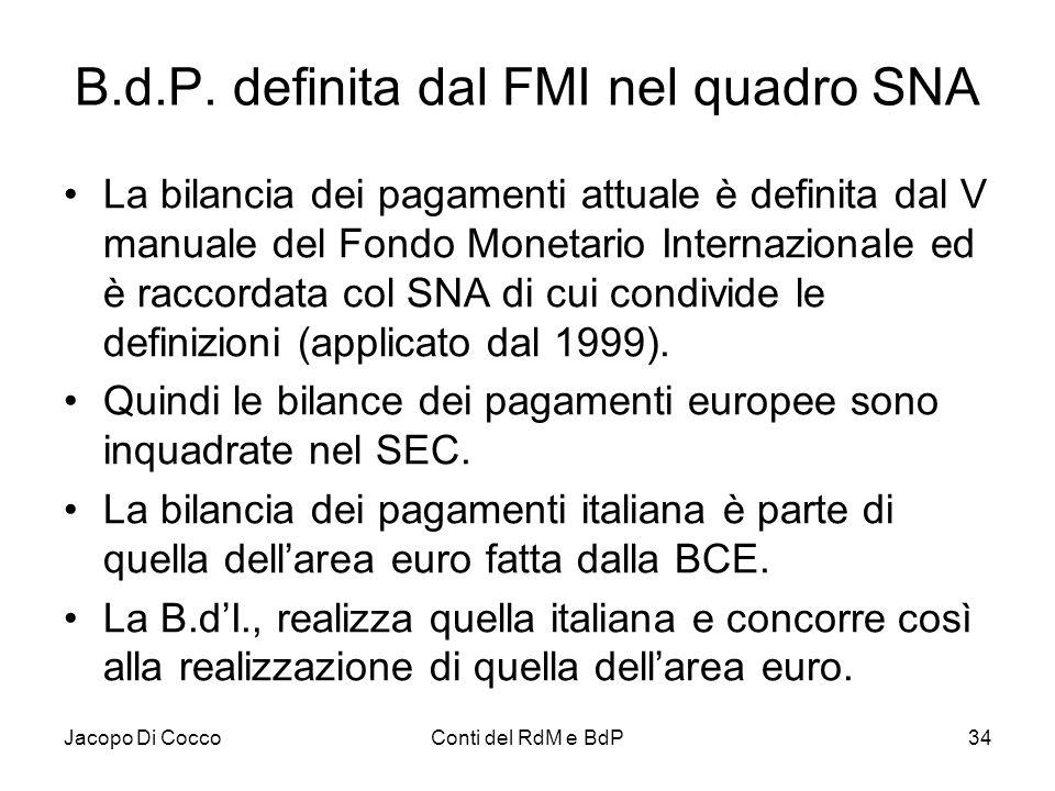 Jacopo Di CoccoConti del RdM e BdP34 B.d.P. definita dal FMI nel quadro SNA La bilancia dei pagamenti attuale è definita dal V manuale del Fondo Monet