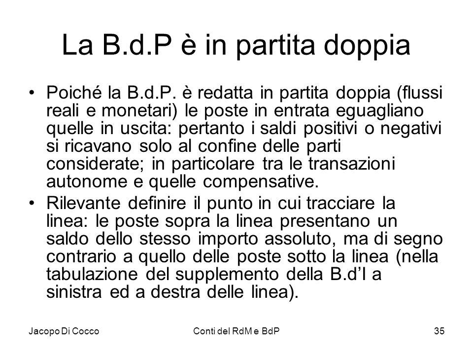 Jacopo Di CoccoConti del RdM e BdP35 La B.d.P è in partita doppia Poiché la B.d.P. è redatta in partita doppia (flussi reali e monetari) le poste in e