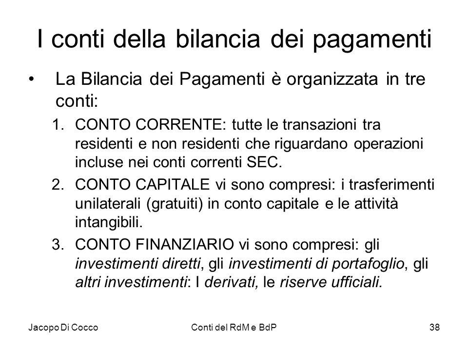 Jacopo Di CoccoConti del RdM e BdP38 I conti della bilancia dei pagamenti La Bilancia dei Pagamenti è organizzata in tre conti: 1.CONTO CORRENTE: tutt