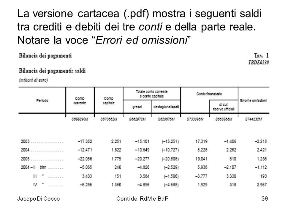 Jacopo Di CoccoConti del RdM e BdP39 La versione cartacea (.pdf) mostra i seguenti saldi tra crediti e debiti dei tre conti e della parte reale. Notar