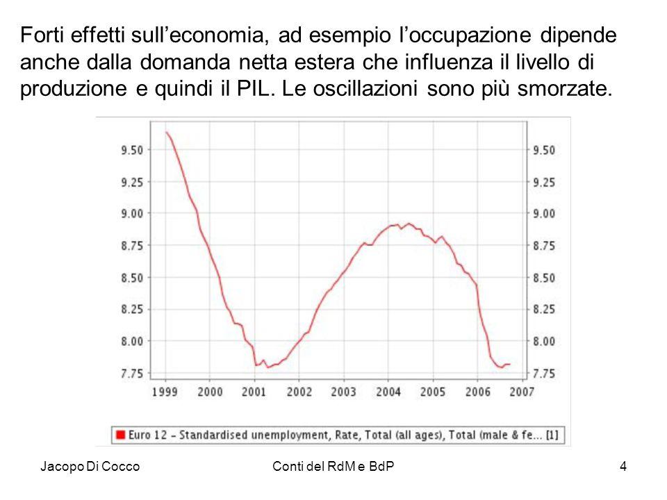 Jacopo Di CoccoConti del RdM e BdP4 Forti effetti sull'economia, ad esempio l'occupazione dipende anche dalla domanda netta estera che influenza il li