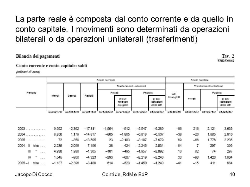 Jacopo Di CoccoConti del RdM e BdP40 La parte reale è composta dal conto corrente e da quello in conto capitale. I movimenti sono determinati da opera