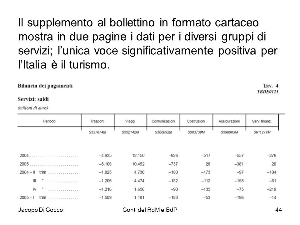 Jacopo Di CoccoConti del RdM e BdP44 Il supplemento al bollettino in formato cartaceo mostra in due pagine i dati per i diversi gruppi di servizi; l'u