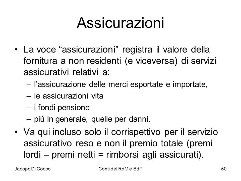 """Jacopo Di CoccoConti del RdM e BdP50 Assicurazioni La voce """"assicurazioni"""" registra il valore della fornitura a non residenti (e viceversa) di servizi"""