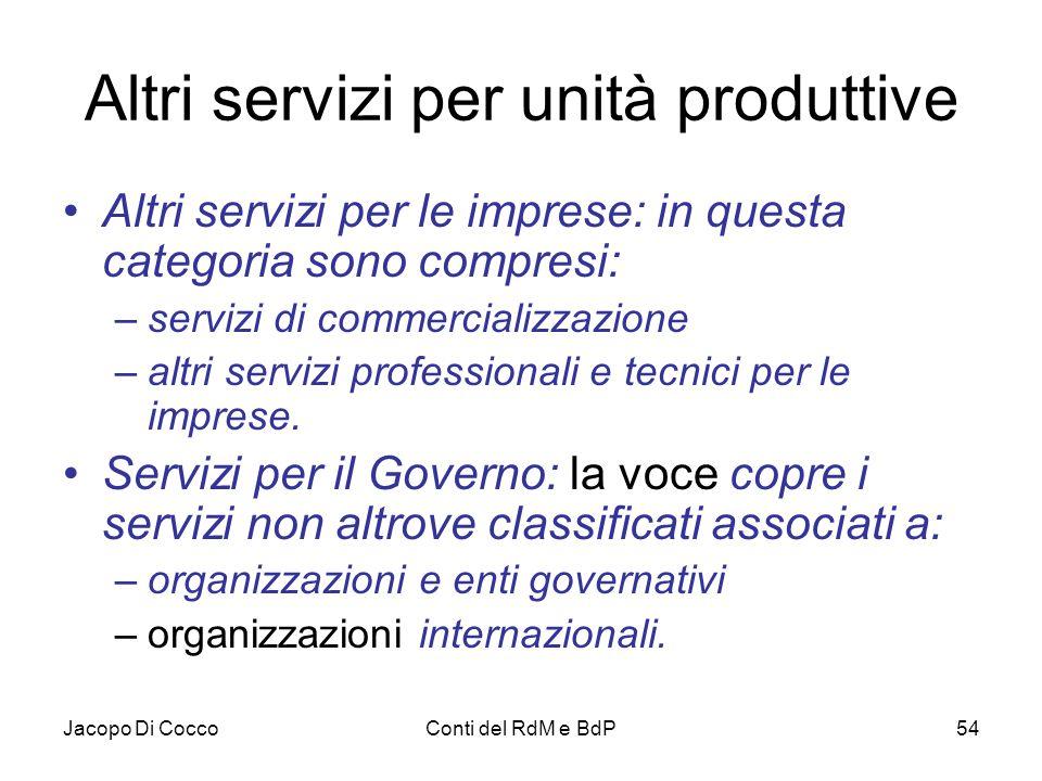 Jacopo Di CoccoConti del RdM e BdP54 Altri servizi per unità produttive Altri servizi per le imprese: in questa categoria sono compresi: –servizi di c