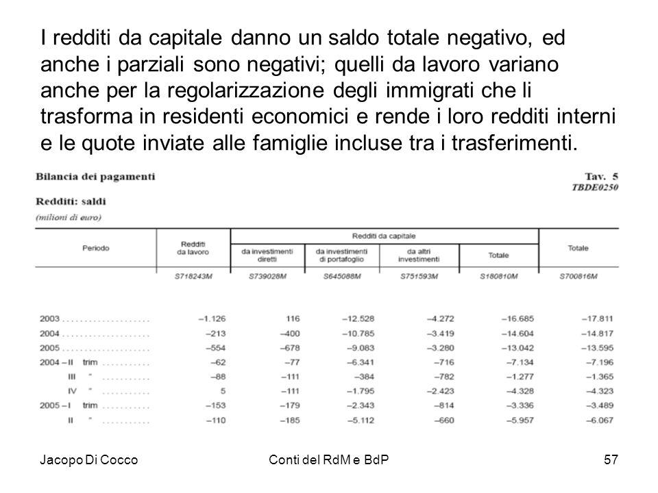 Jacopo Di CoccoConti del RdM e BdP57 I redditi da capitale danno un saldo totale negativo, ed anche i parziali sono negativi; quelli da lavoro variano