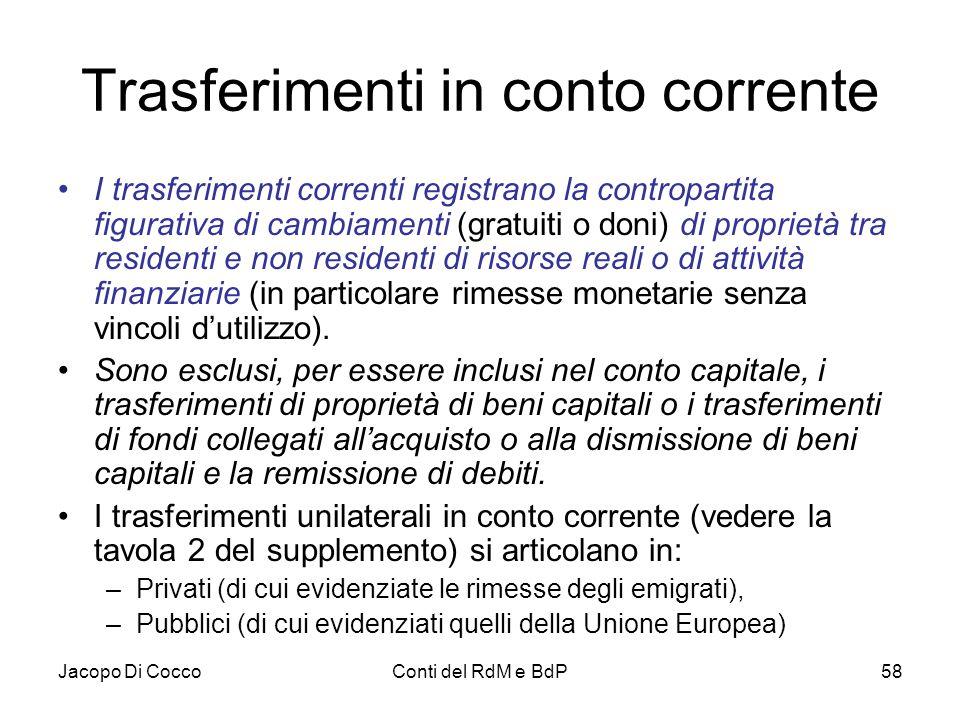 Jacopo Di CoccoConti del RdM e BdP58 Trasferimenti in conto corrente I trasferimenti correnti registrano la contropartita figurativa di cambiamenti (g
