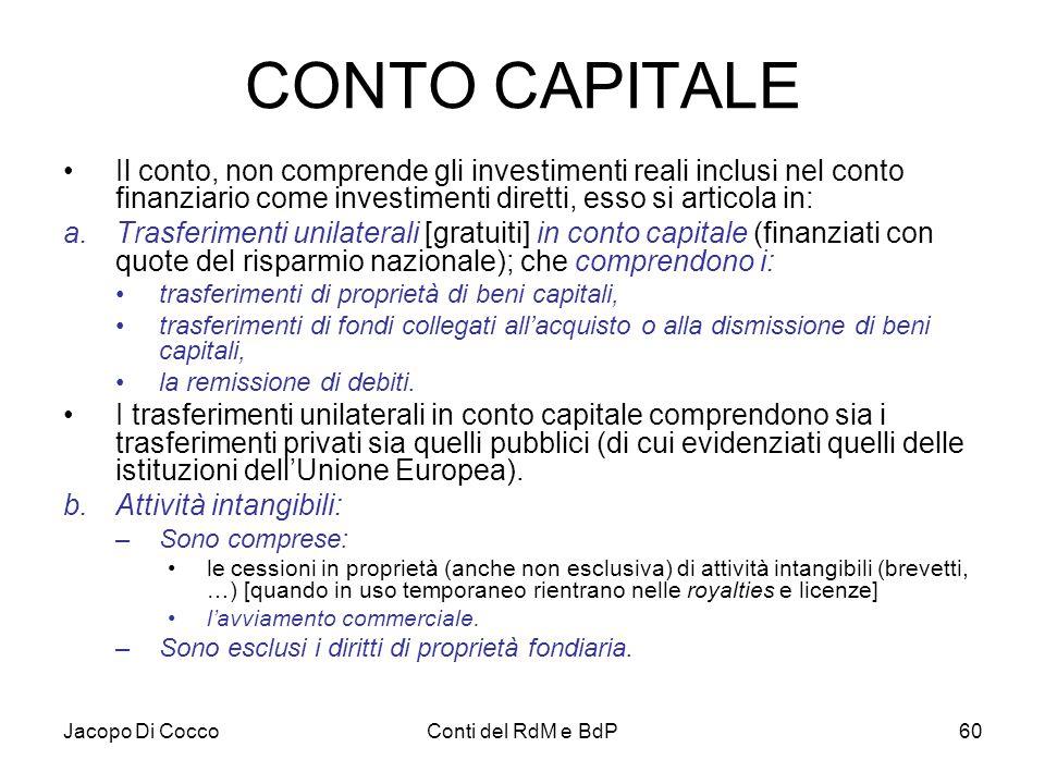 Jacopo Di CoccoConti del RdM e BdP60 CONTO CAPITALE Il conto, non comprende gli investimenti reali inclusi nel conto finanziario come investimenti dir