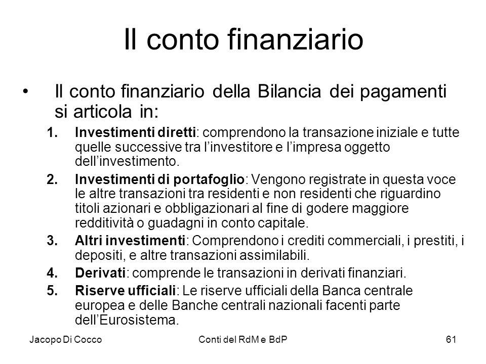 Jacopo Di CoccoConti del RdM e BdP61 Il conto finanziario Il conto finanziario della Bilancia dei pagamenti si articola in: 1.Investimenti diretti: co