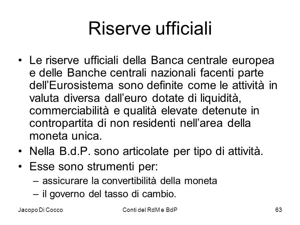 Jacopo Di CoccoConti del RdM e BdP63 Riserve ufficiali Le riserve ufficiali della Banca centrale europea e delle Banche centrali nazionali facenti par