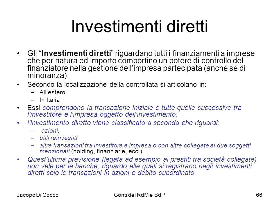 """Jacopo Di CoccoConti del RdM e BdP66 Investimenti diretti Gli """"Investimenti diretti"""" riguardano tutti i finanziamenti a imprese che per natura ed impo"""