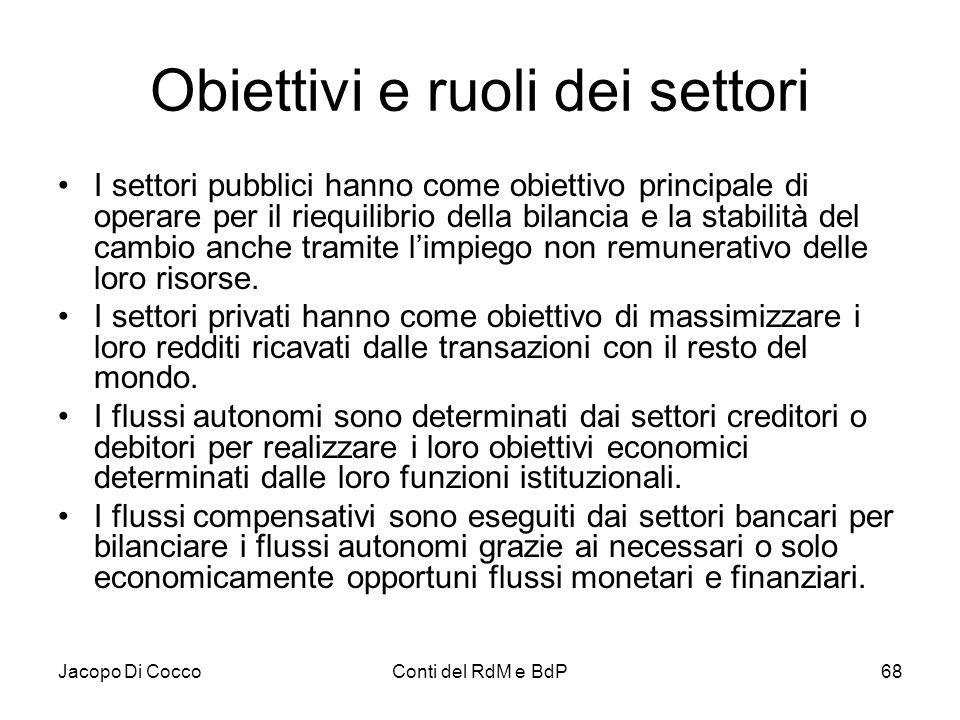 Jacopo Di CoccoConti del RdM e BdP68 Obiettivi e ruoli dei settori I settori pubblici hanno come obiettivo principale di operare per il riequilibrio d