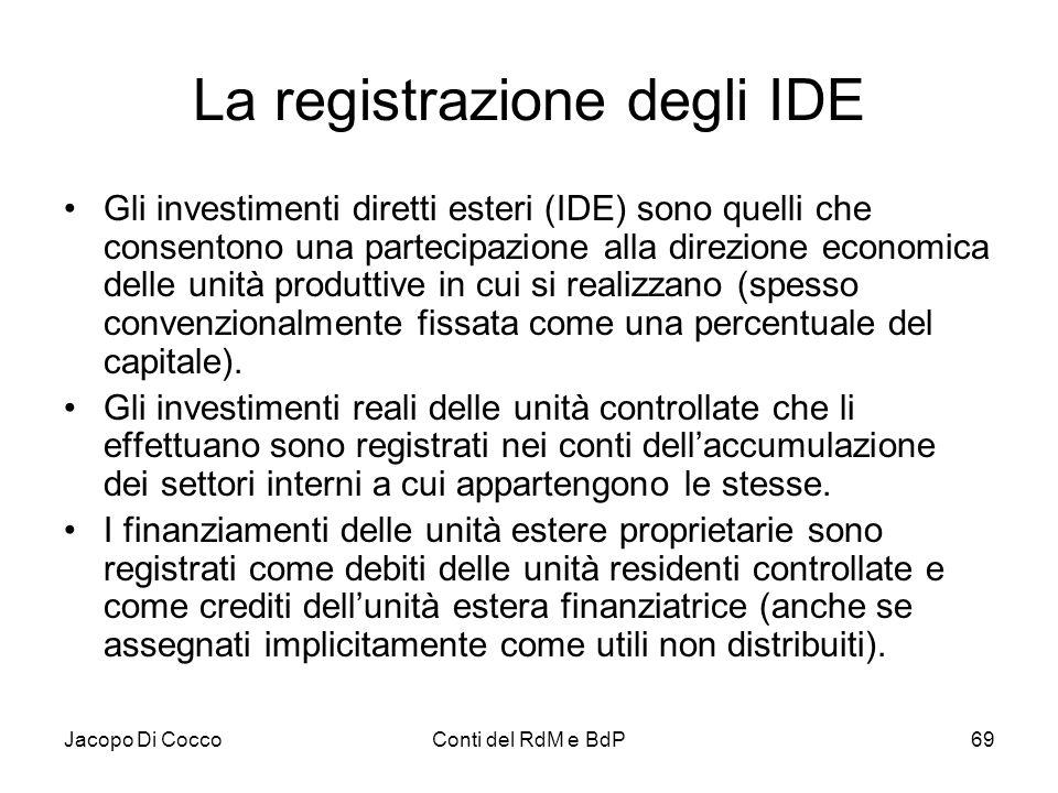 Jacopo Di CoccoConti del RdM e BdP69 La registrazione degli IDE Gli investimenti diretti esteri (IDE) sono quelli che consentono una partecipazione al