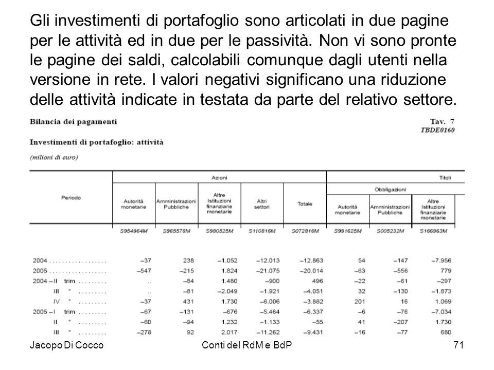 Jacopo Di CoccoConti del RdM e BdP71 Gli investimenti di portafoglio sono articolati in due pagine per le attività ed in due per le passività. Non vi