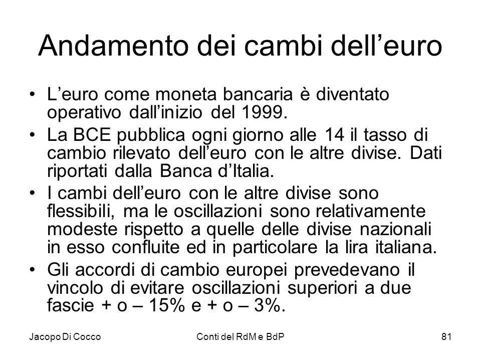 Jacopo Di CoccoConti del RdM e BdP81 Andamento dei cambi dell'euro L'euro come moneta bancaria è diventato operativo dall'inizio del 1999. La BCE pubb