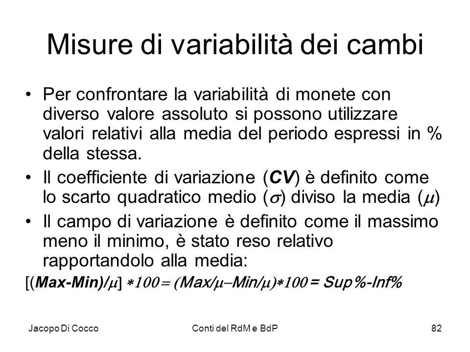 Jacopo Di CoccoConti del RdM e BdP82 Misure di variabilità dei cambi Per confrontare la variabilità di monete con diverso valore assoluto si possono u