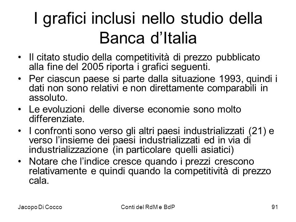 Jacopo Di CoccoConti del RdM e BdP91 I grafici inclusi nello studio della Banca d'Italia Il citato studio della competitività di prezzo pubblicato all
