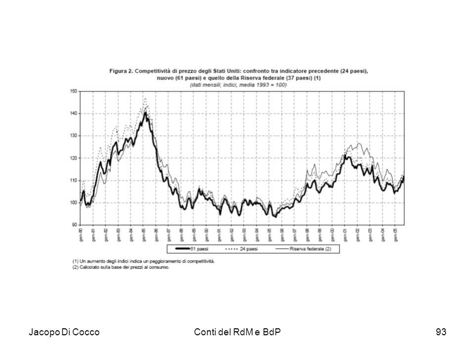 Jacopo Di CoccoConti del RdM e BdP93