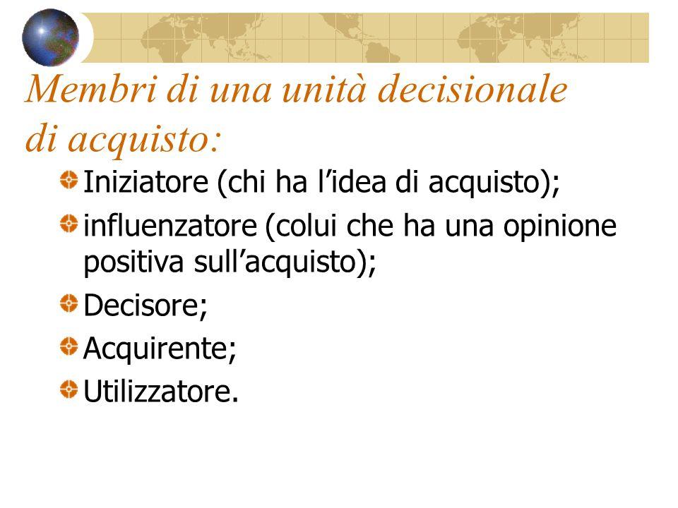 Membri di una unità decisionale di acquisto: Iniziatore (chi ha l'idea di acquisto); influenzatore (colui che ha una opinione positiva sull'acquisto); Decisore; Acquirente; Utilizzatore.