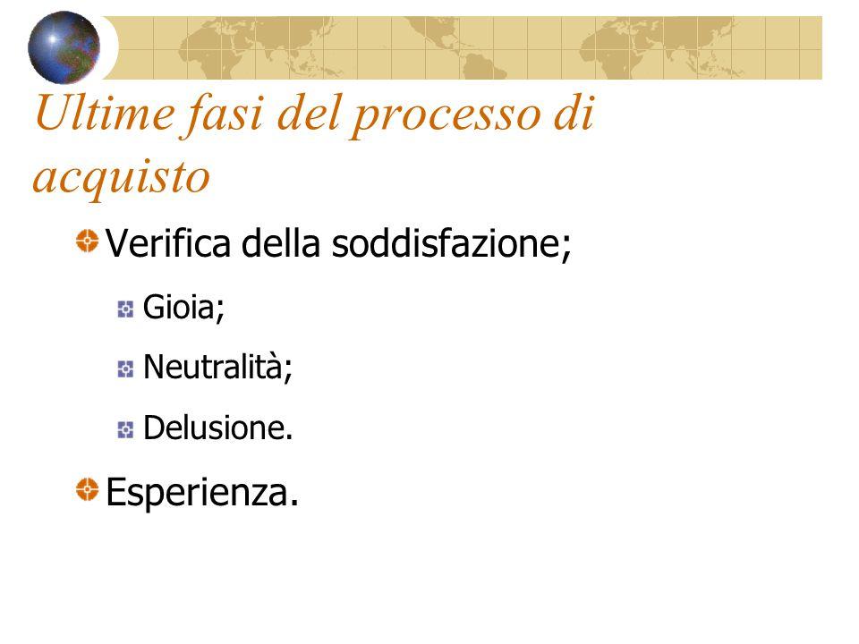 Ultime fasi del processo di acquisto Verifica della soddisfazione; Gioia; Neutralità; Delusione.