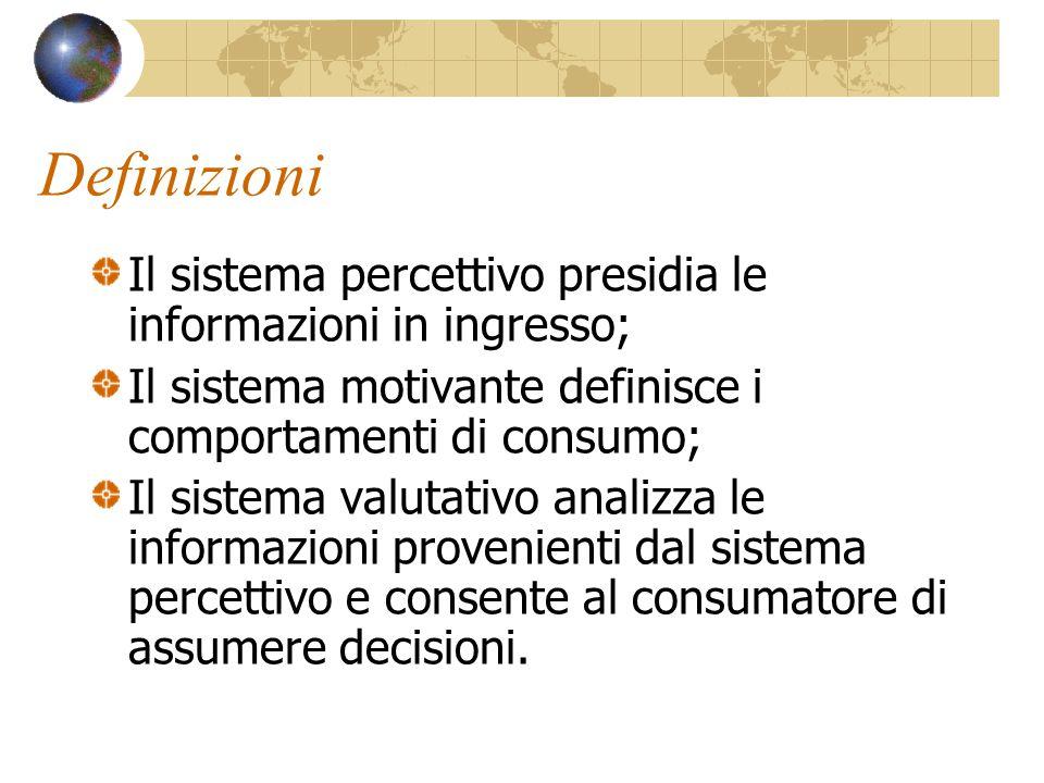 Definizioni Il sistema percettivo presidia le informazioni in ingresso; Il sistema motivante definisce i comportamenti di consumo; Il sistema valutativo analizza le informazioni provenienti dal sistema percettivo e consente al consumatore di assumere decisioni.