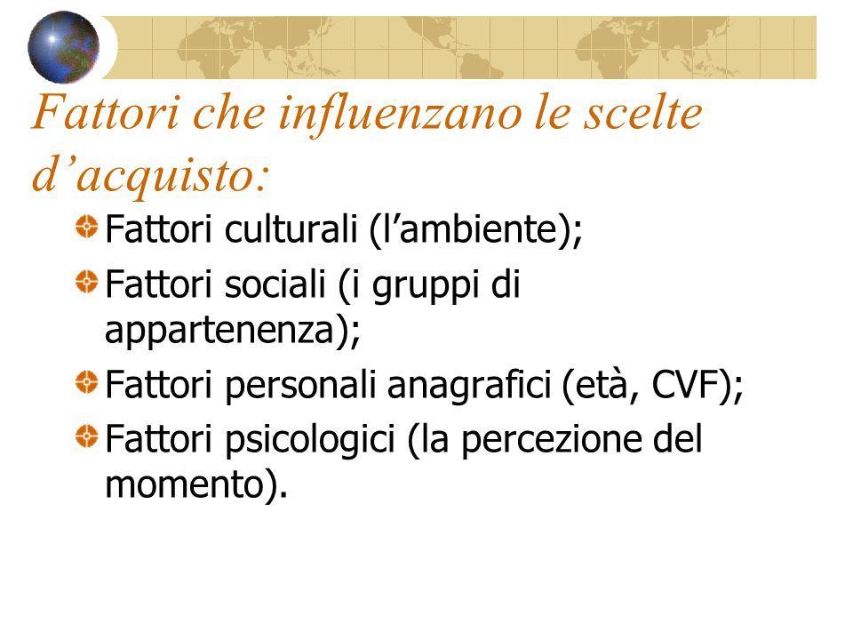 Fattori che influenzano le scelte d'acquisto: Fattori culturali (l'ambiente); Fattori sociali (i gruppi di appartenenza); Fattori personali anagrafici (età, CVF); Fattori psicologici (la percezione del momento).