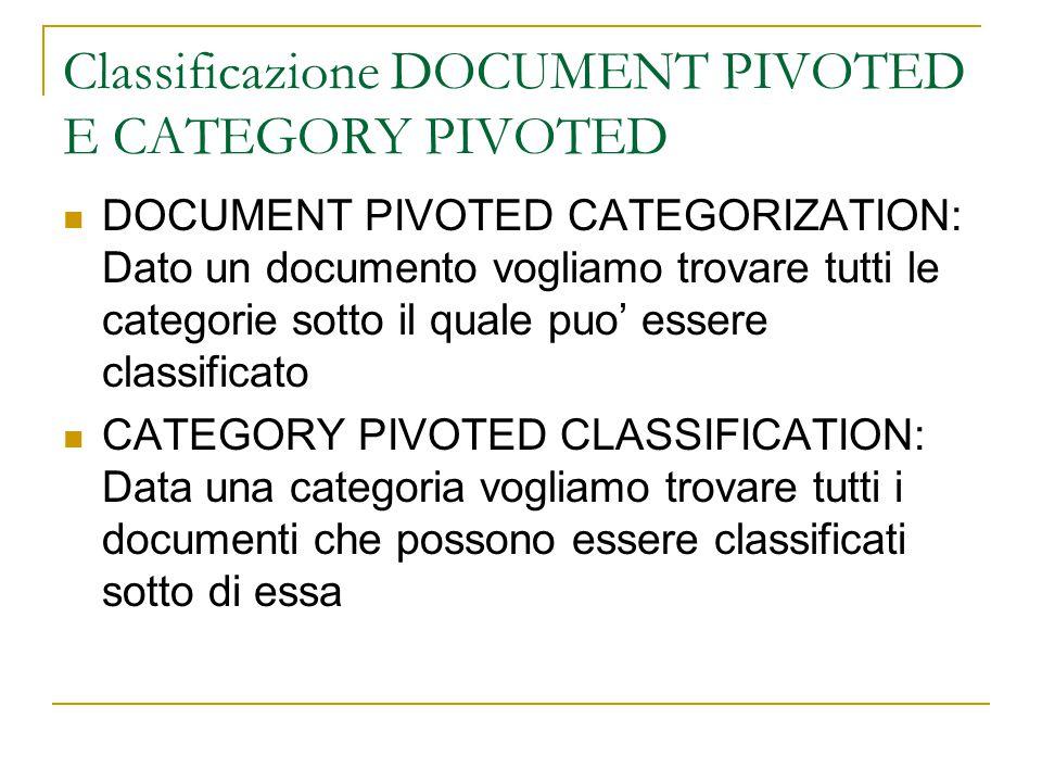 Classificazione DOCUMENT PIVOTED E CATEGORY PIVOTED DOCUMENT PIVOTED CATEGORIZATION: Dato un documento vogliamo trovare tutti le categorie sotto il qu