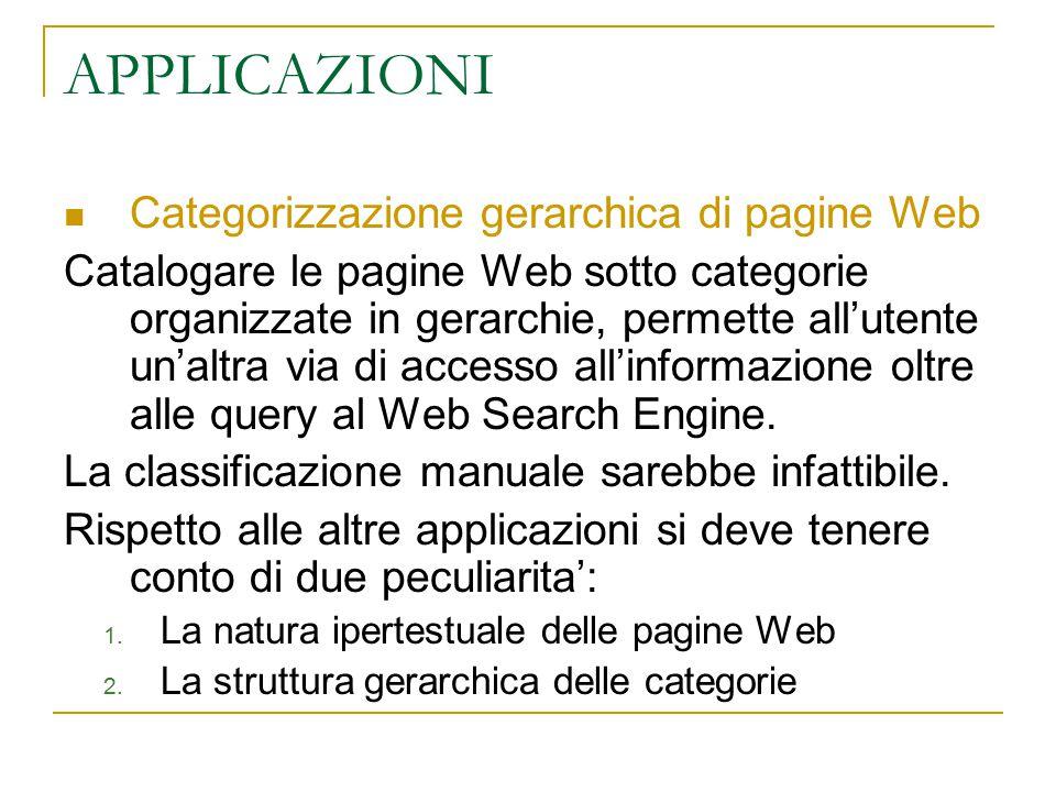 APPLICAZIONI Categorizzazione gerarchica di pagine Web Catalogare le pagine Web sotto categorie organizzate in gerarchie, permette all'utente un'altra