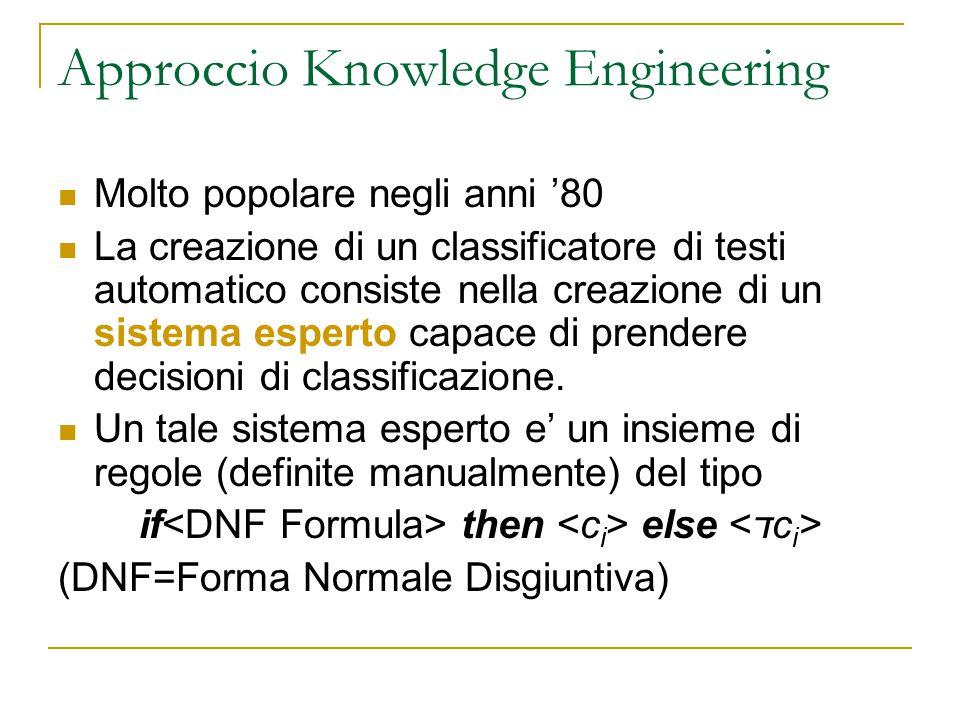 Approccio Knowledge Engineering Molto popolare negli anni '80 La creazione di un classificatore di testi automatico consiste nella creazione di un sis