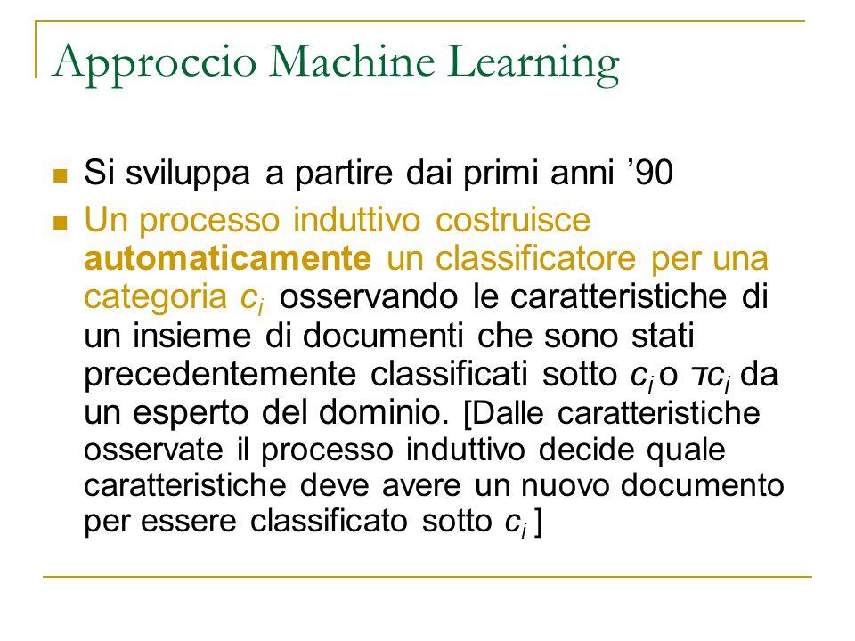 Approccio Machine Learning Si sviluppa a partire dai primi anni '90 Un processo induttivo costruisce automaticamente un classificatore per una categor