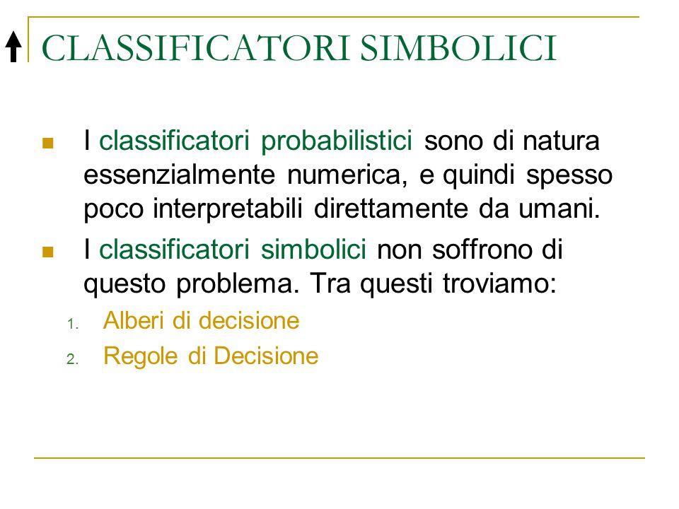CLASSIFICATORI SIMBOLICI I classificatori probabilistici sono di natura essenzialmente numerica, e quindi spesso poco interpretabili direttamente da u