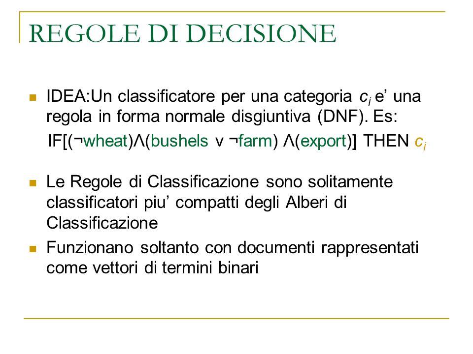 REGOLE DI DECISIONE IDEA:Un classificatore per una categoria c i e' una regola in forma normale disgiuntiva (DNF). Es: IF[(¬wheat)Λ(bushels ν ¬farm) Λ