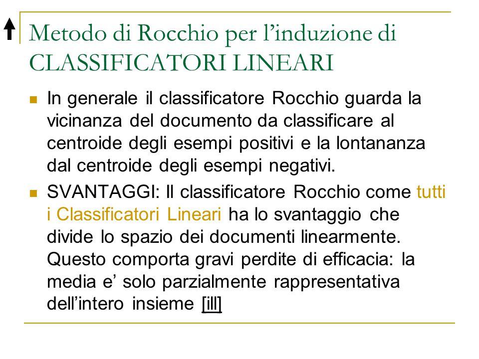 Metodo di Rocchio per l'induzione di CLASSIFICATORI LINEARI In generale il classificatore Rocchio guarda la vicinanza del documento da classificare al