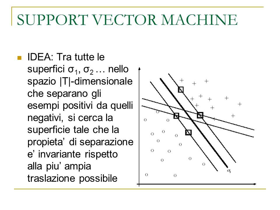 SUPPORT VECTOR MACHINE IDEA: Tra tutte le superfici σ 1, σ 2 … nello spazio |T|-dimensionale che separano gli esempi positivi da quelli negativi, si c