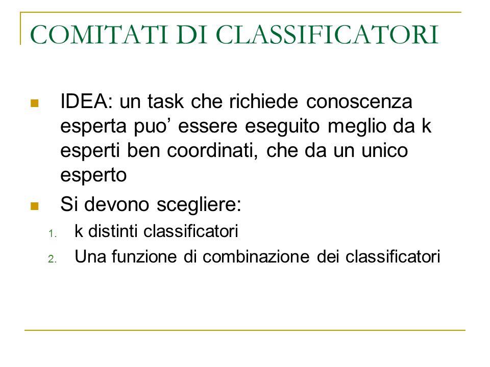COMITATI DI CLASSIFICATORI IDEA: un task che richiede conoscenza esperta puo' essere eseguito meglio da k esperti ben coordinati, che da un unico espe
